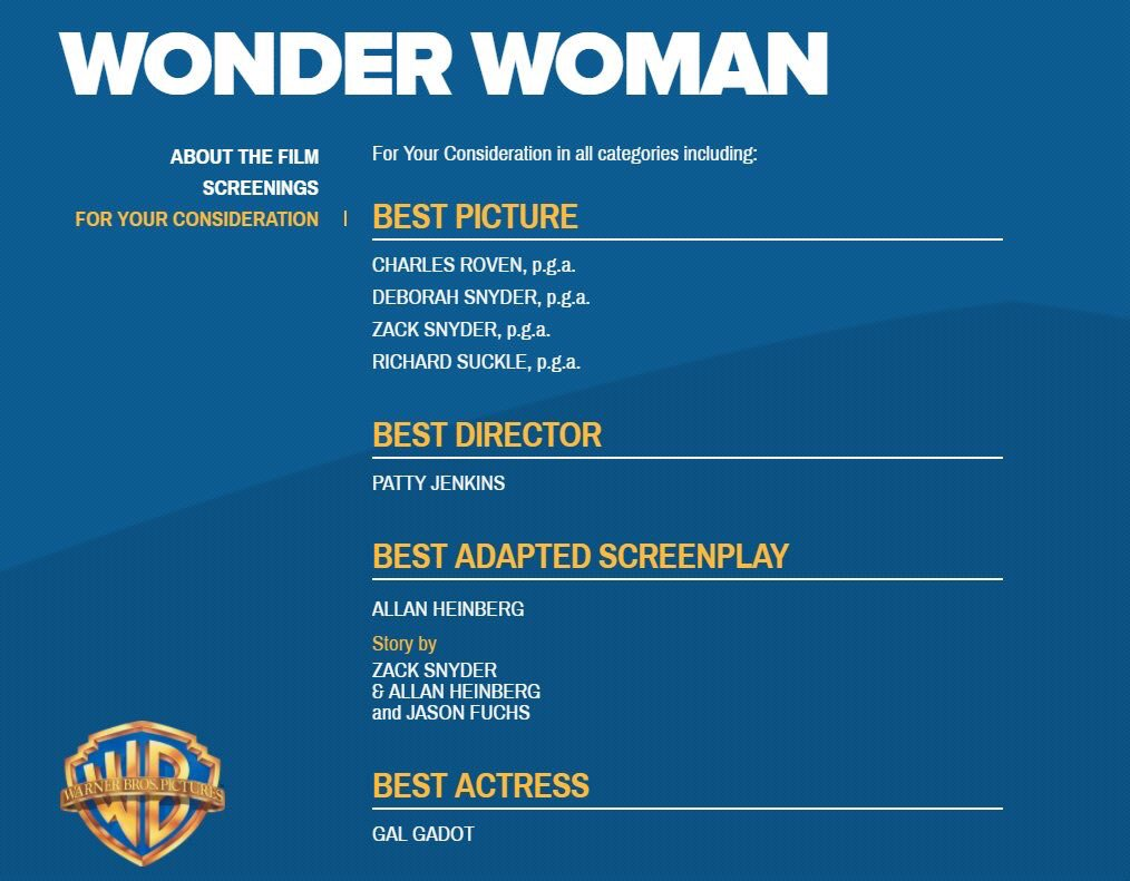 Mulher-Maravilha inicia campanha para concorrer ao Oscar nas categorias Melhor Filme, Melhor Diretora, Melhor Roteiro Adaptado e Melhor Atriz