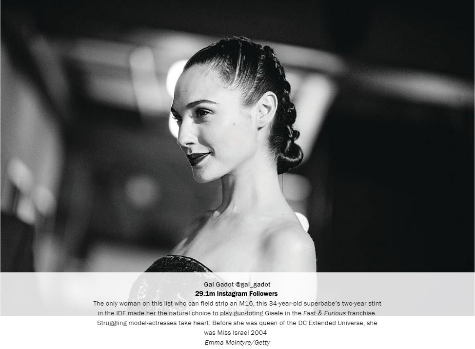 Gal Gadot aparece na lista da 'Hot 100' da revista Maxim