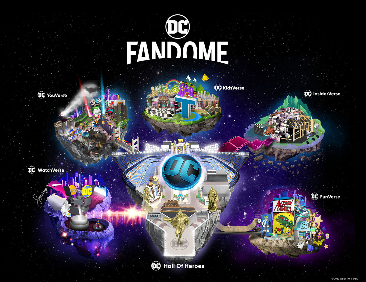Mapa virtual da DC Fandome